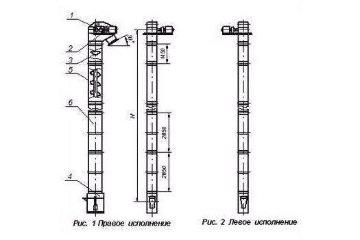 Элеватор ковшовый каталог полноприводный фольксваген транспортер на авито